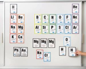 Stick to Science Magnetic Periodic Table Investigation
