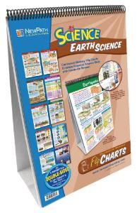Earth Science Middle School Flip Chart