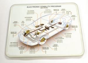 Electronic Stability Program  Simulator