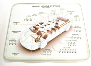 Hybrid Vehicle Systems Simulator