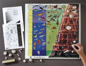 Life on Earth: A Fossil History Model