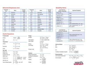 Ward's® Discount Intermediate Periodic Table