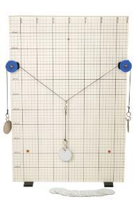 Force Board Kit