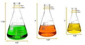 Flask narrow neck set 500, 1000, 2000 ml