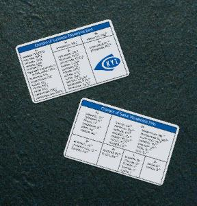 Know Your Ion Cards