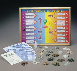What Mineral Is It? Study Kit
