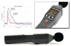 Vernier® Sound Level Meter