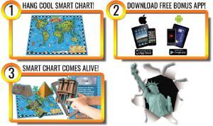 Popar Augmented Reality Smart Charts