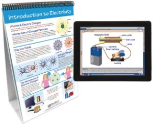 Flipchart with Multimedia Lesson:Electricity