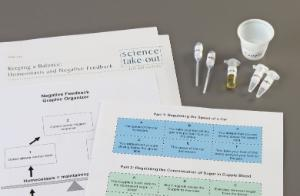 Science Take-Out® Keeping A Balance: Homeostasis And Negative Feedback