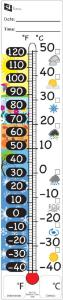 Magnetic Thermometer Recording Charts