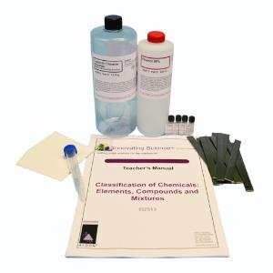 Classification of Chemicals: Elements, Compounds and Mixtures