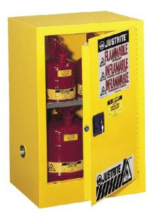 Countertop Compact Flammable Safety Cabinets