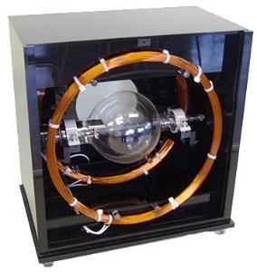 Circular Orbit e/m