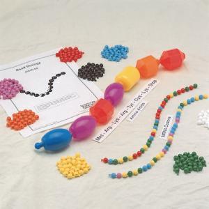 Beyond Bead Biology: Molecular Biology Kit