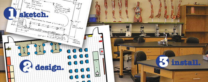 Lab & Classroom Furniture